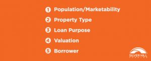 Factors that make small-balance loans achievable silver hill funding